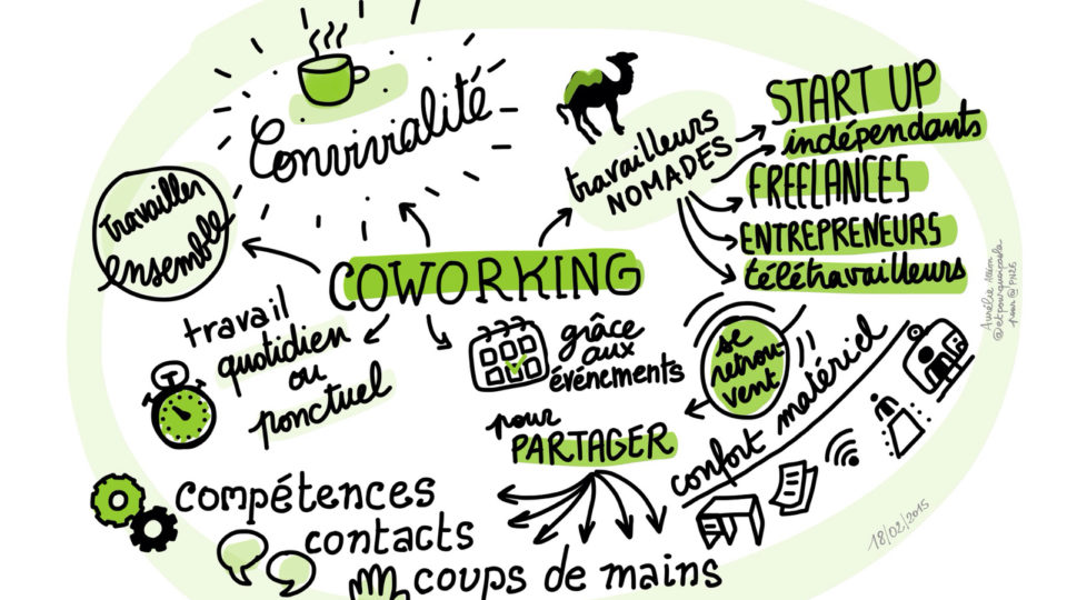 coworking infographie